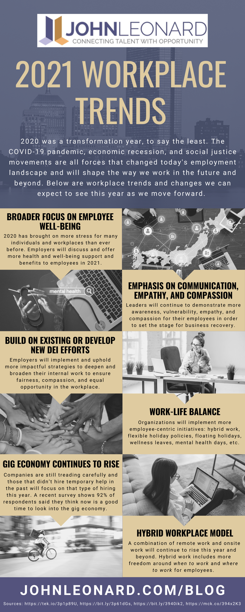 2021 Workplace Trends (infographic) (1)-1
