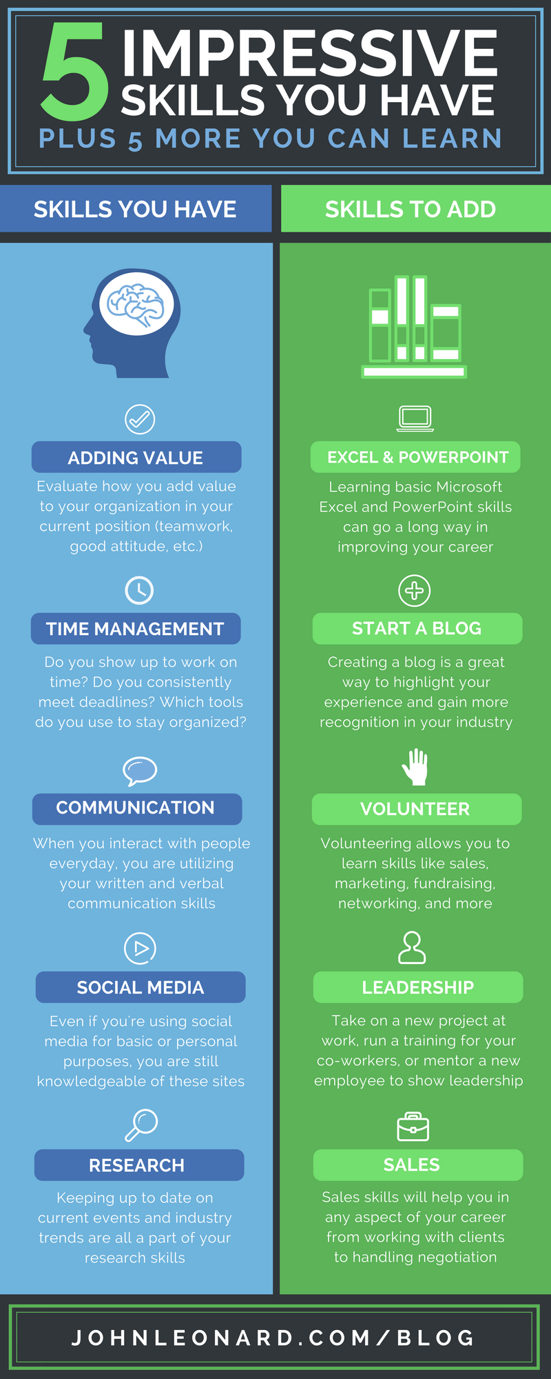 5 Impressive Skills You Have, Plus 5 More to Learn Infographic-1.png