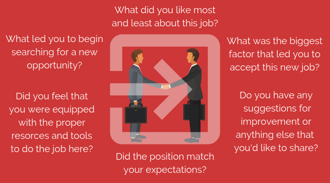 6 Exit Interview Questions You Should Ask and Why (1)