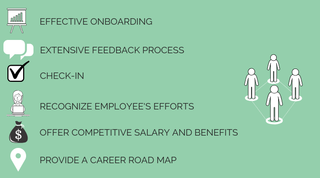 6 Steps to Increase Employee Retention (1)
