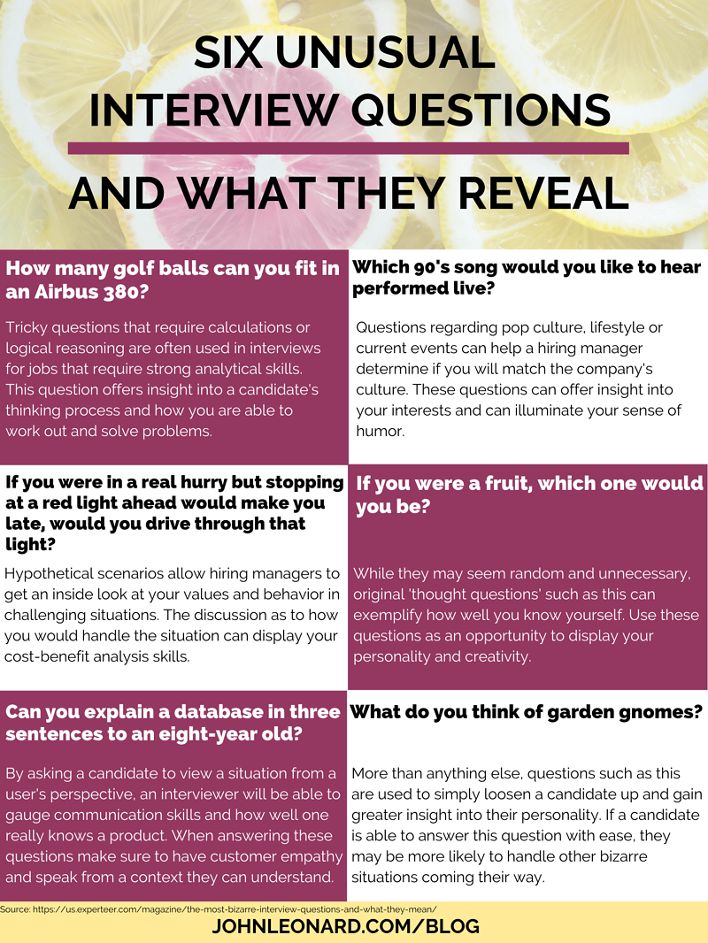6 Unusual Interview Questions and What They Reveal Infographic-1