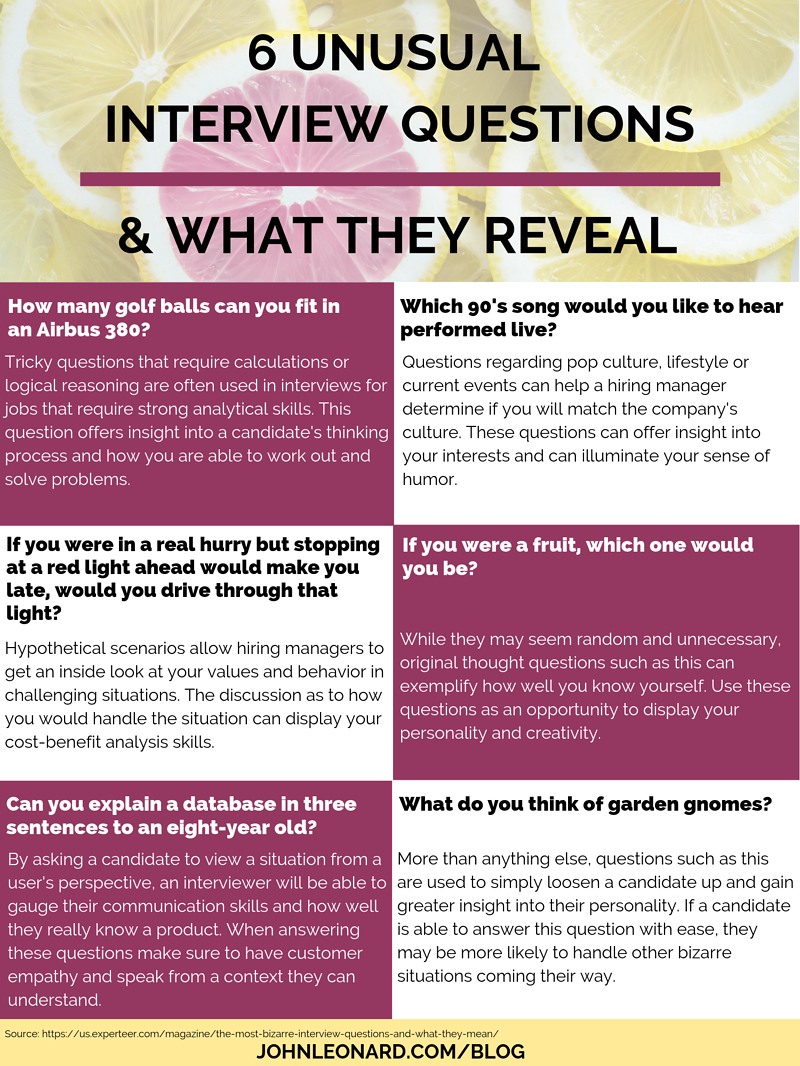 6 Unusual Interview Questions and What They Reveal Infographic