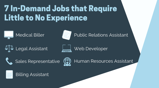 7 In-Demand Jobs that Require Little to No Experience (1)