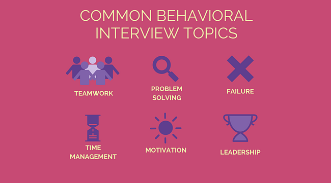 behavioral interview topicspng