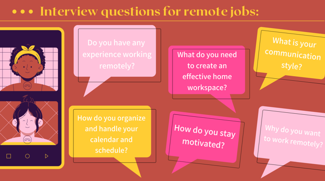 How to Answer Interview Questions for Remote Jobs (1)