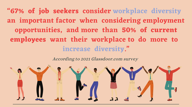 How to Spot Companies that Value Diversity and Inclusion (1)