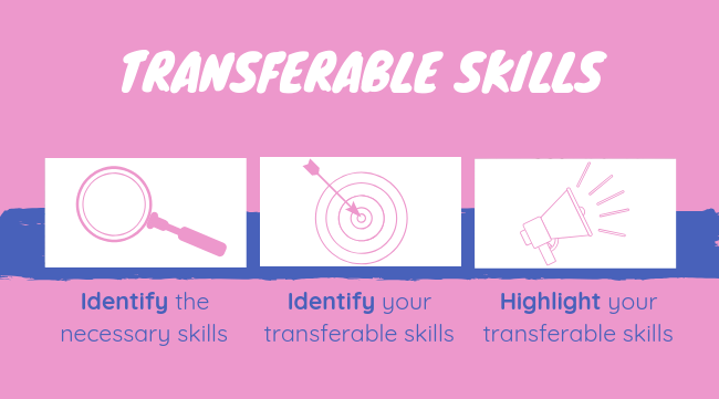 How to Use Your Transferable Skills to Change Careers (1)