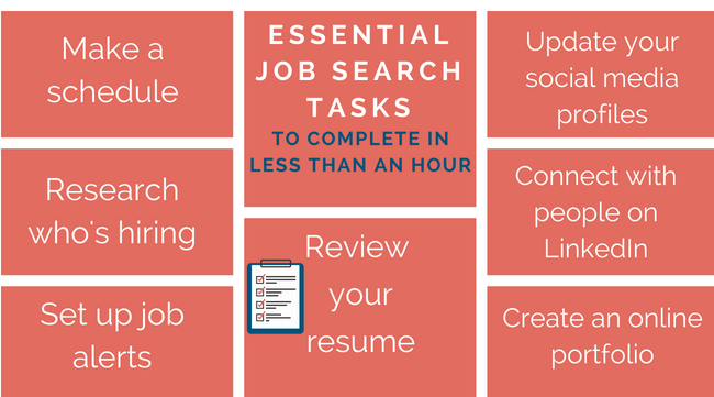 Job Search Tasks You Can Get Done in Less Than an Hour (2)