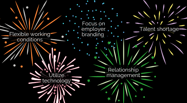 Light Up the New Year - 2019 Recruiting Trends (1)