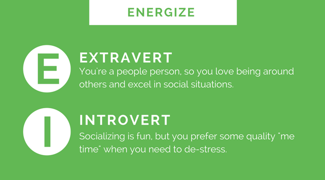 Personality Types- Energize