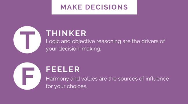 Personality Types- Make Decisions-1