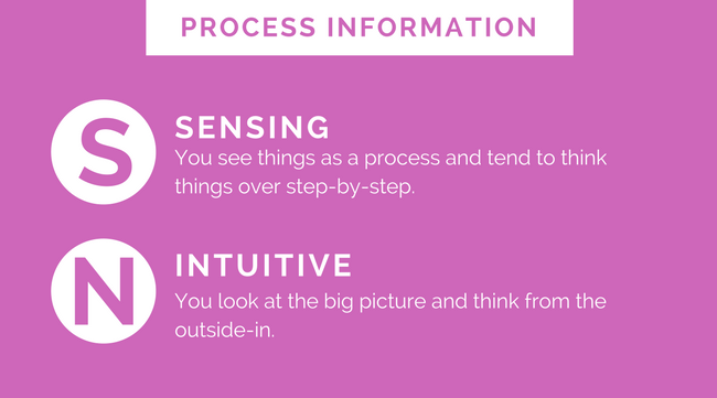 Personality Types- Process Information