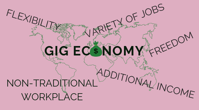 Positives of Working in the Gig Economy
