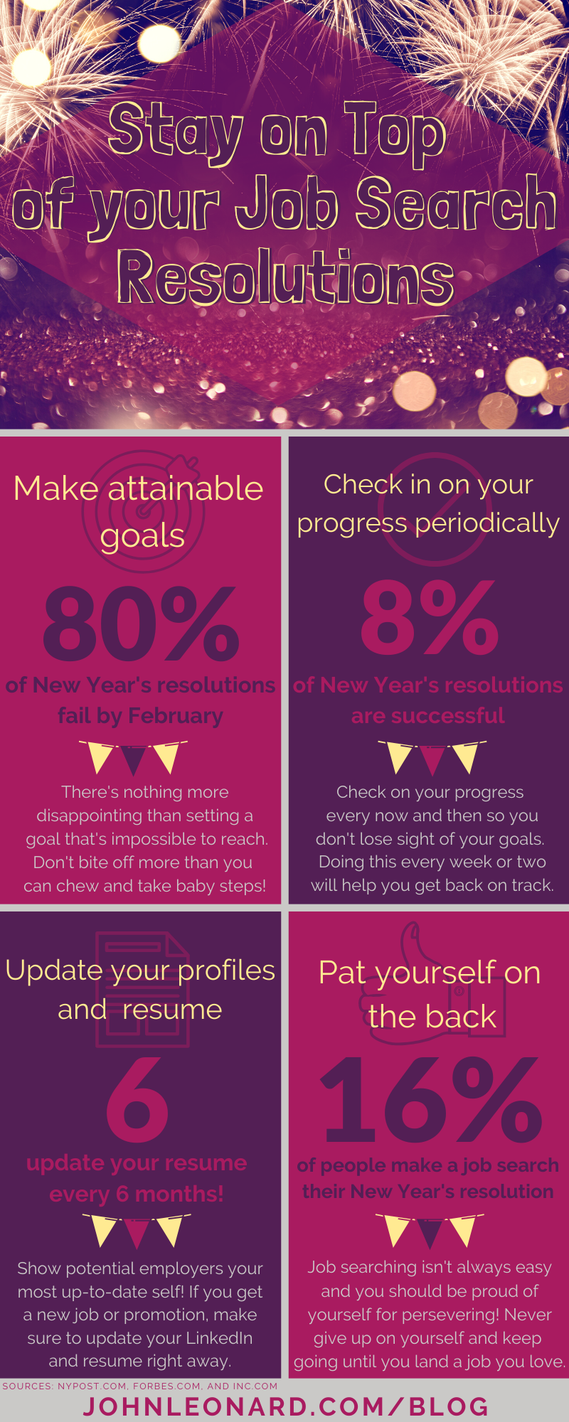 Stay on Top of you Job Search Resolutions 2020-1