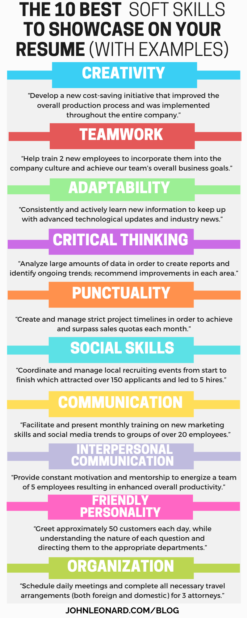 The 10 Best Soft Skills To Showcase On Your Resume With Examples