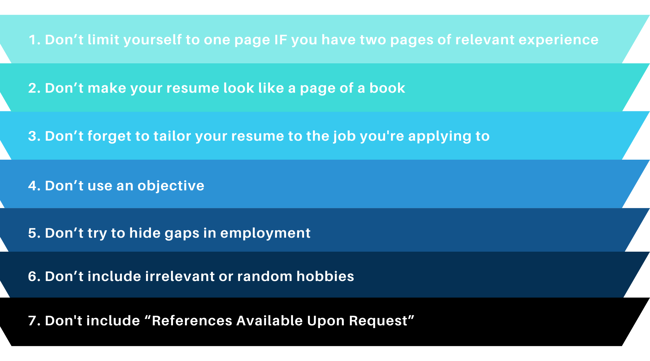 What Not to Put on Your Resume in 2020-1