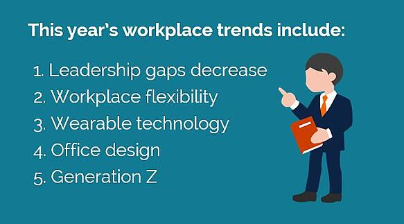 Workplace_Trends_2nd_Image.jpg
