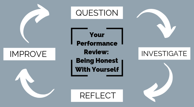 Your Performance Review_ Being Honest with Yourself  (1)-1